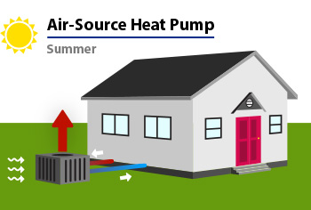 Air-Source Heat Pump_Summer
