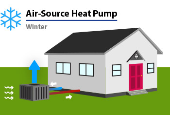 Air-Source Heat Pump_Winter
