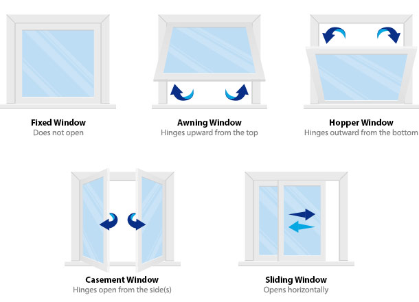 types of basement windows