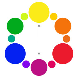 Complementary Color Schemes Involve Colors That Are Directly Across From Each Other On The Wheel Such As Blue And Orange