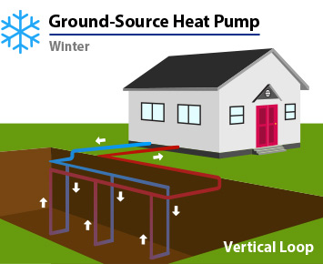 Ground-Source Heat Pump_Winter